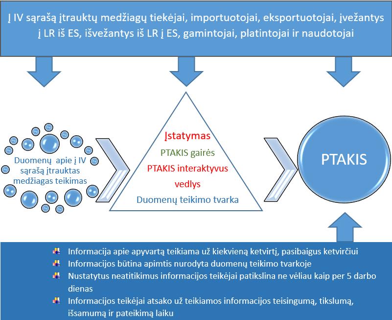 prekybos informacinę sistemą akcijų pasirinkimo sandorių kursas
